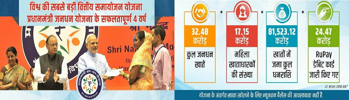 Four Years of Jan Dhan Yojana